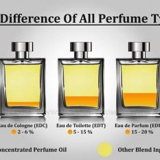 By KILIAN INTOXICATED 100ml (Parfum) Pure Perfume Nišiniai Unisex Kvepalai