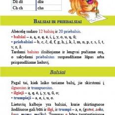 Katino Teodoro lietuvių kalbos taisyklių rinkinukas pradinukams. Sud. Odeta Romanova
